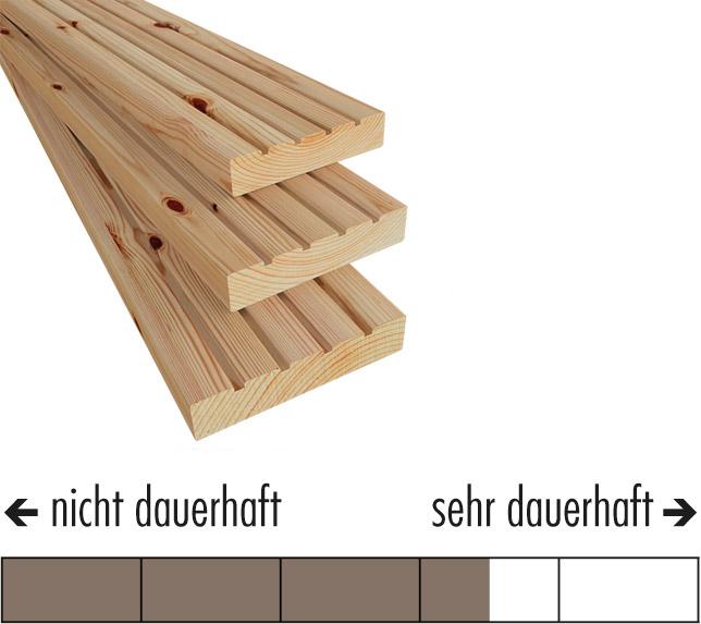 Kleines Holzsorten-Lexikon