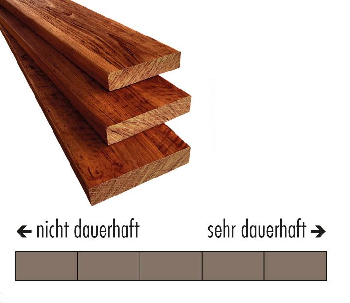 Holzlexikon